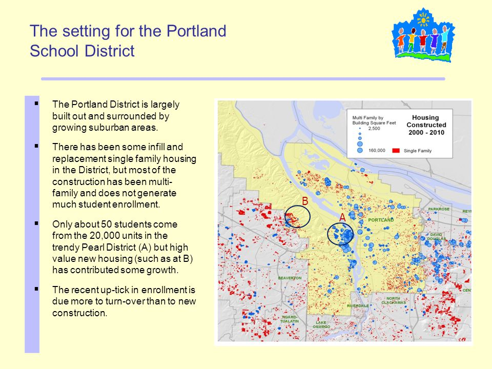 The setting for the Portland School District  The Portland District is largely built out and surrounded by growing suburban areas.