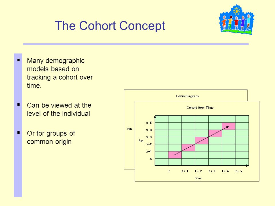 The Cohort Concept  Many demographic models based on tracking a cohort over time.