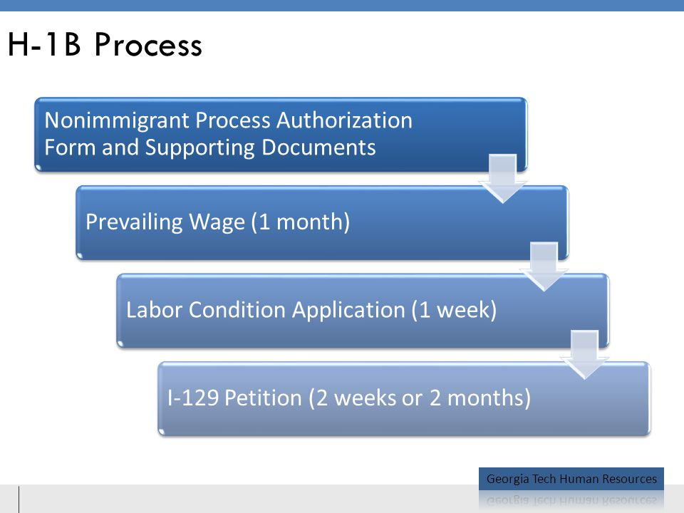 H-1B Process Nonimmigrant Process Authorization Form and Supporting Documents Prevailing Wage (1 month)Labor Condition Application (1 week)I-129 Petition (2 weeks or 2 months)