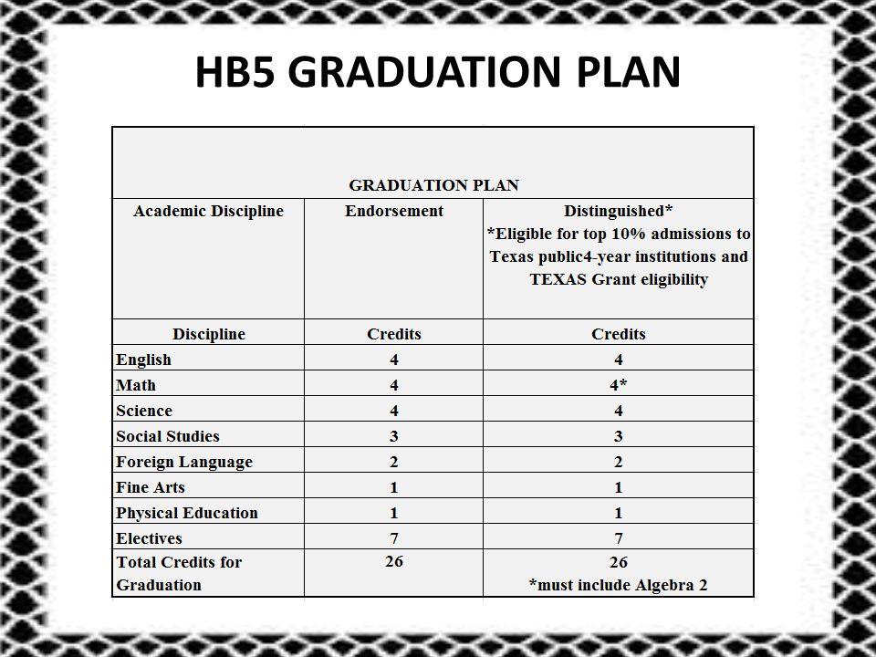 HB5 GRADUATION PLAN
