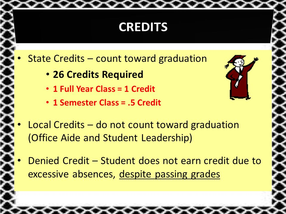 State Credits – count toward graduation 26 Credits Required 1 Full Year Class = 1 Credit 1 Semester Class =.5 Credit Local Credits – do not count toward graduation (Office Aide and Student Leadership) Denied Credit – Student does not earn credit due to excessive absences, despite passing grades