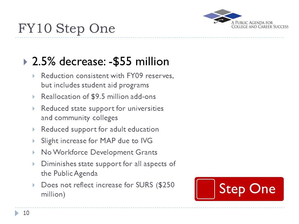 FY10 Step One 10  2.5% decrease: -$55 million  Reduction consistent with FY09 reserves, but includes student aid programs  Reallocation of $9.5 million add-ons  Reduced state support for universities and community colleges  Reduced support for adult education  Slight increase for MAP due to IVG  No Workforce Development Grants  Diminishes state support for all aspects of the Public Agenda  Does not reflect increase for SURS ($250 million) Step One