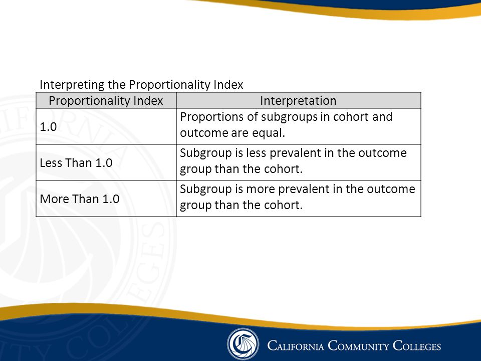Interpreting the Proportionality Index Proportionality IndexInterpretation 1.0 Proportions of subgroups in cohort and outcome are equal.