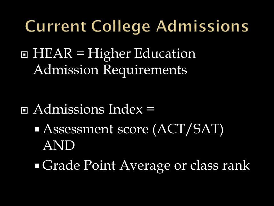 1.Inform prospective students 2.