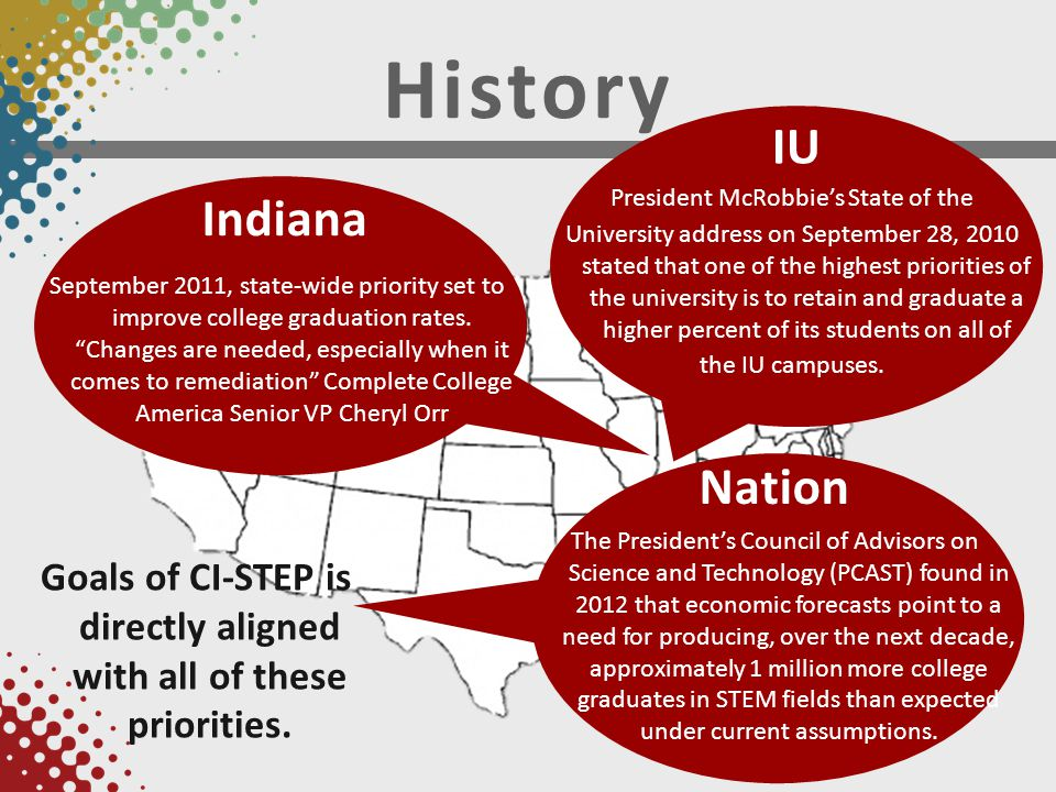 History President McRobbie's State of the University address on September 28, 2010 stated that one of the highest priorities of the university is to retain and graduate a higher percent of its students on all of the IU campuses.