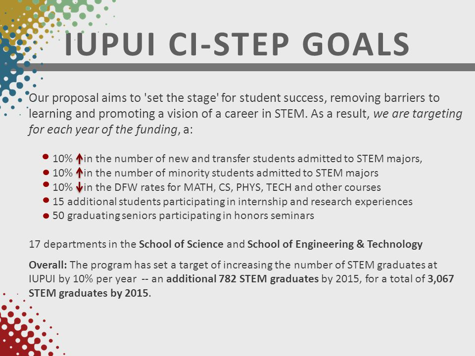 Our proposal aims to set the stage for student success, removing barriers to learning and promoting a vision of a career in STEM.