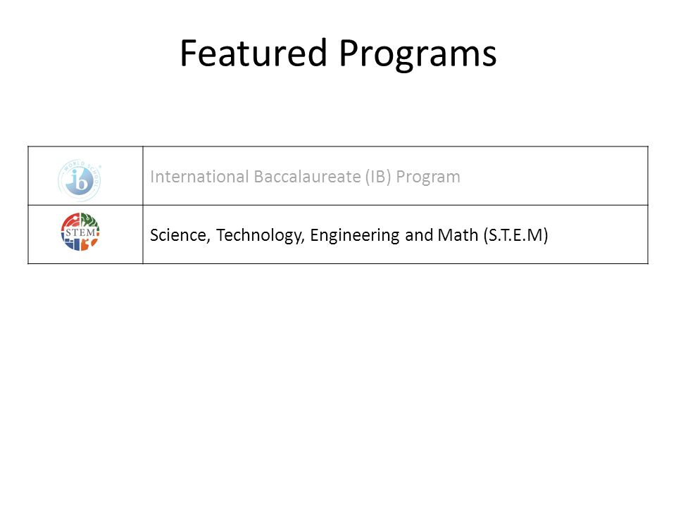 Featured Programs International Baccalaureate (IB) Program Science, Technology, Engineering and Math (S.T.E.M)