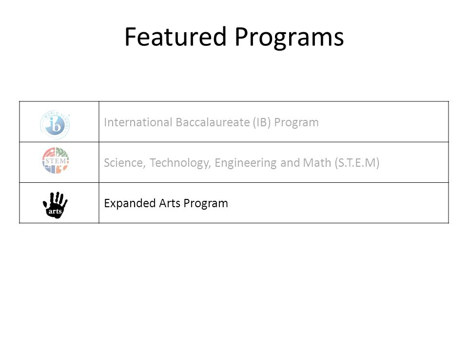 Featured Programs International Baccalaureate (IB) Program Science, Technology, Engineering and Math (S.T.E.M) Expanded Arts Program