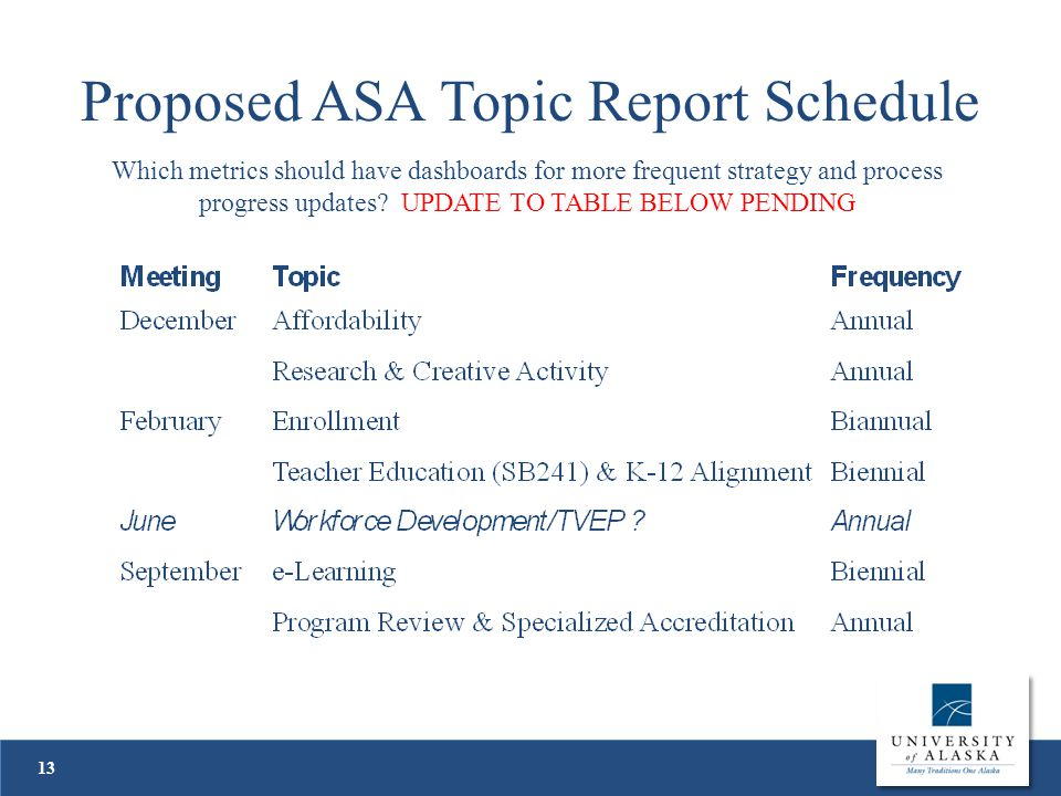 Proposed ASA Topic Report Schedule 13 Which metrics should have dashboards for more frequent strategy and process progress updates.