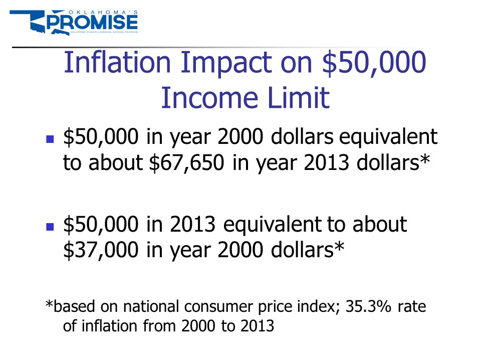 Inflation Impact on $50,000 Income Limit $50,000 in year 2000 dollars equivalent to about $67,650 in year 2013 dollars* $50,000 in 2013 equivalent to