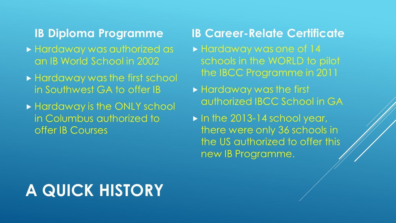 A QUICK HISTORY IB Diploma Programme  Hardaway was authorized as an IB World School in 2002  Hardaway was the first school in Southwest GA to offer IB  Hardaway is the ONLY school in Columbus authorized to offer IB Courses IB Career-Relate Certificate  Hardaway was one of 14 schools in the WORLD to pilot the IBCC Programme in 2011  Hardaway was the first authorized IBCC School in GA  In the 2013-14 school year, there were only 36 schools in the US authorized to offer this new IB Programme.