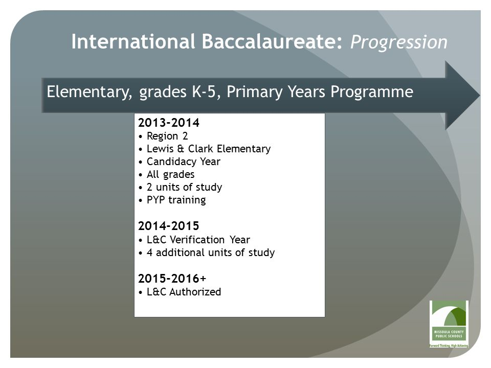 International Baccalaureate: Progression Middle School, grades 6-8, Middle Years Programme 2013-2014 Region 2 Washington Middle School Feasibility study Application, April 1 2014-2015 WMS Candidacy Year MYP training for staff 2015-2016 WMS Verification year 2016-2017+ WMS Authorized