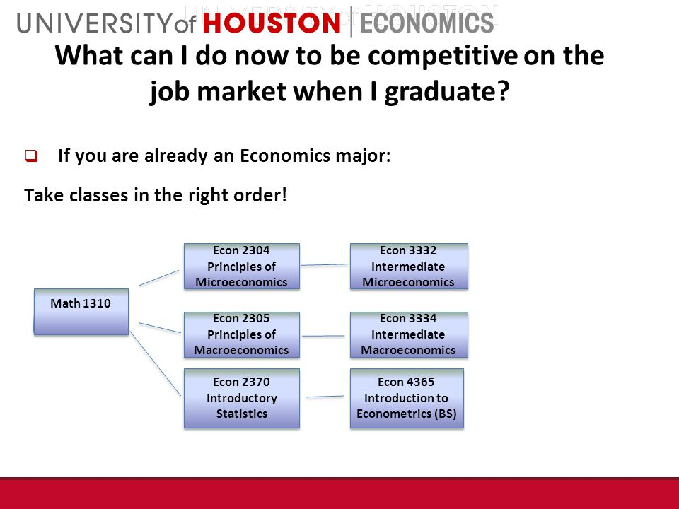 What can I do now to be competitive on the job market when I graduate.