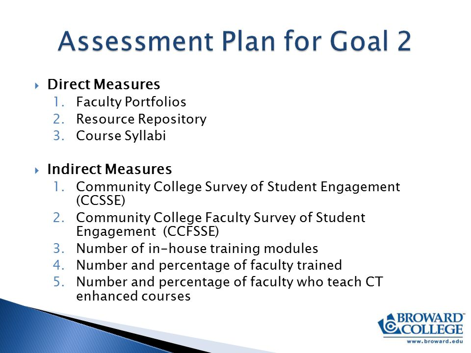  Direct Measures 1.Faculty Portfolios 2.Resource Repository 3.Course Syllabi  Indirect Measures 1.Community College Survey of Student Engagement (CCSSE) 2.Community College Faculty Survey of Student Engagement (CCFSSE) 3.Number of in-house training modules 4.Number and percentage of faculty trained 5.Number and percentage of faculty who teach CT enhanced courses