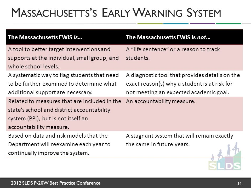 2012 SLDS P-20W Best Practice Conference M ASSACHUSETTS ' S E ARLY W ARNING S YSTEM 14 The Massachusetts EWIS is…The Massachusetts EWIS is not… A tool
