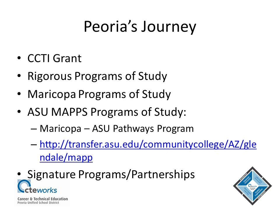 Peoria's Journey CCTI Grant Rigorous Programs of Study Maricopa Programs of Study ASU MAPPS Programs of Study: – Maricopa – ASU Pathways Program – http://transfer.asu.edu/communitycollege/AZ/gle ndale/mapp http://transfer.asu.edu/communitycollege/AZ/gle ndale/mapp Signature Programs/Partnerships