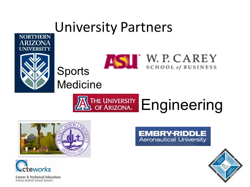 University Partners Engineering Sports Medicine