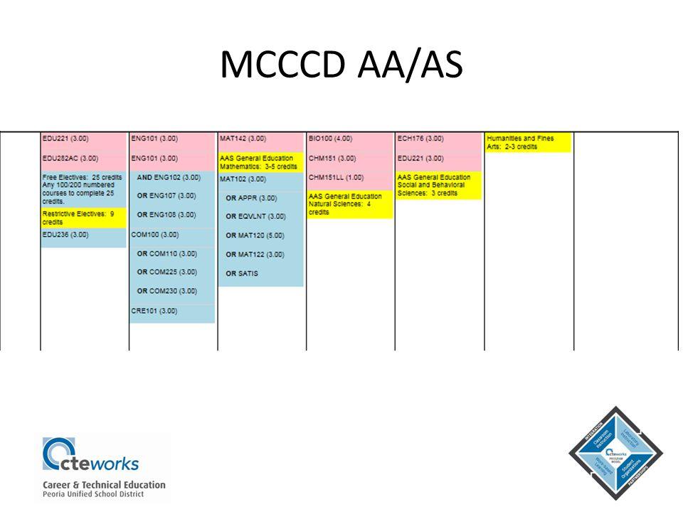 MCCCD AA/AS