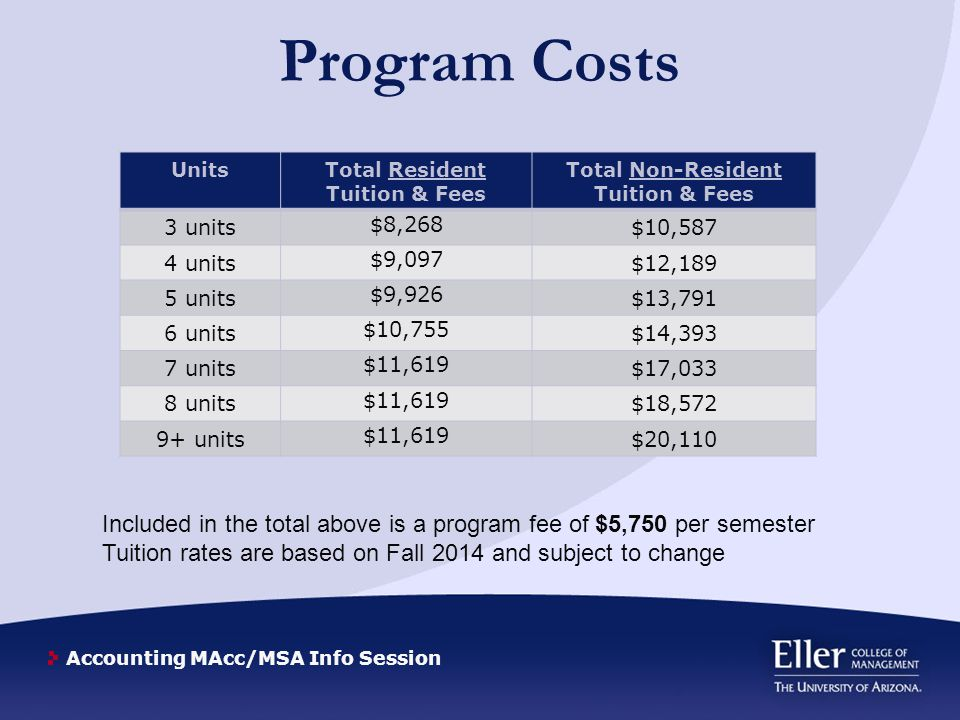 Accounting MAcc/MSA Info Session Program Costs Included in the total above is a program fee of $5,750 per semester Tuition rates are based on Fall 201