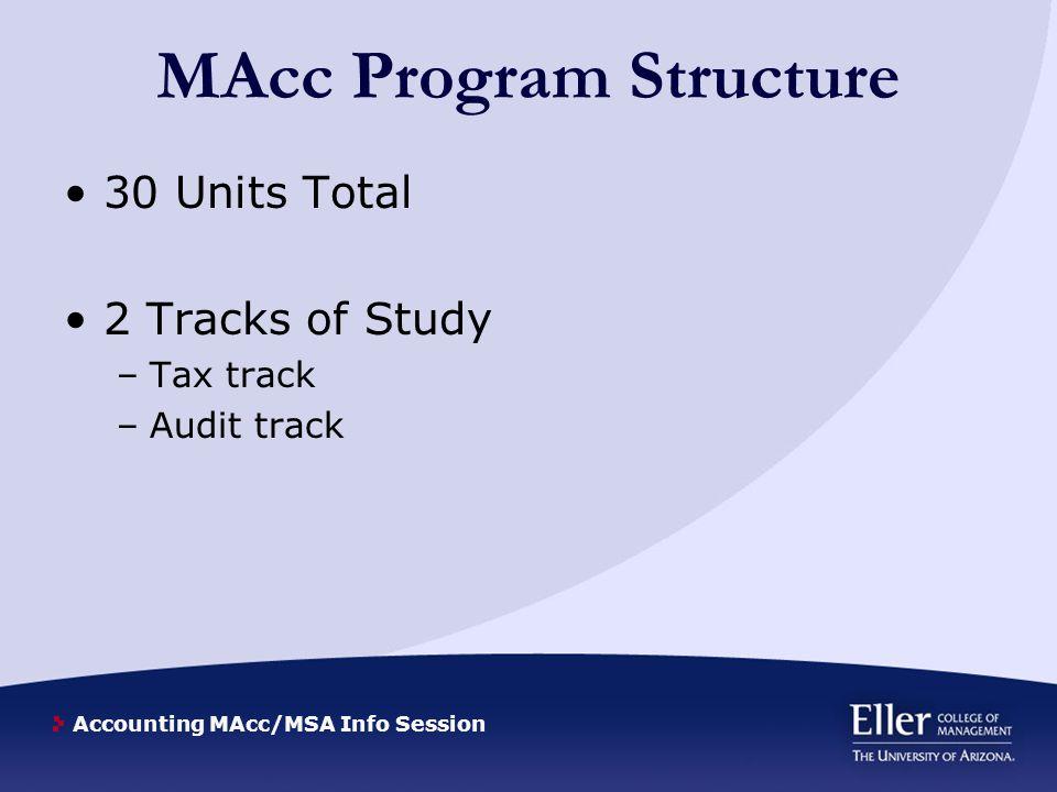 Accounting MAcc/MSA Info Session MAcc Program Structure 30 Units Total 2 Tracks of Study –Tax track –Audit track