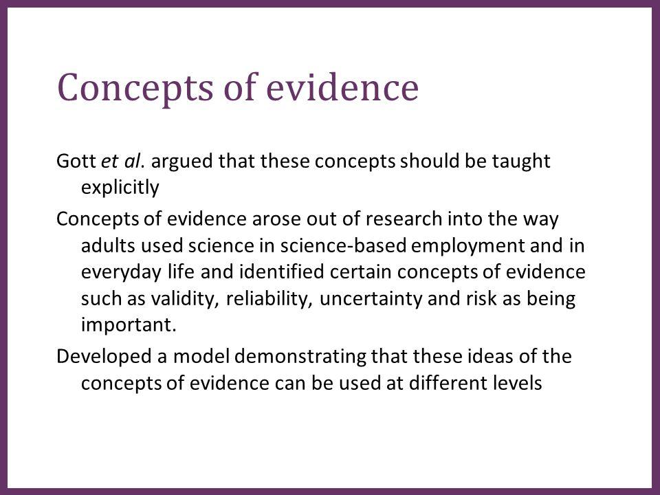 ∂ Concepts of evidence Gott et al.