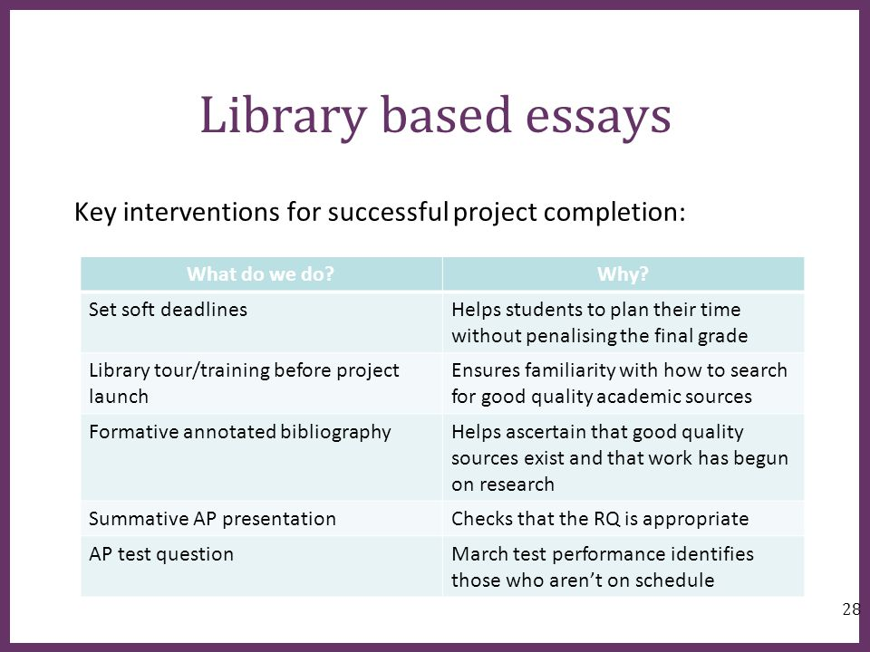 ∂ Library based essays Key interventions for successful project completion: 28 What do we do Why.