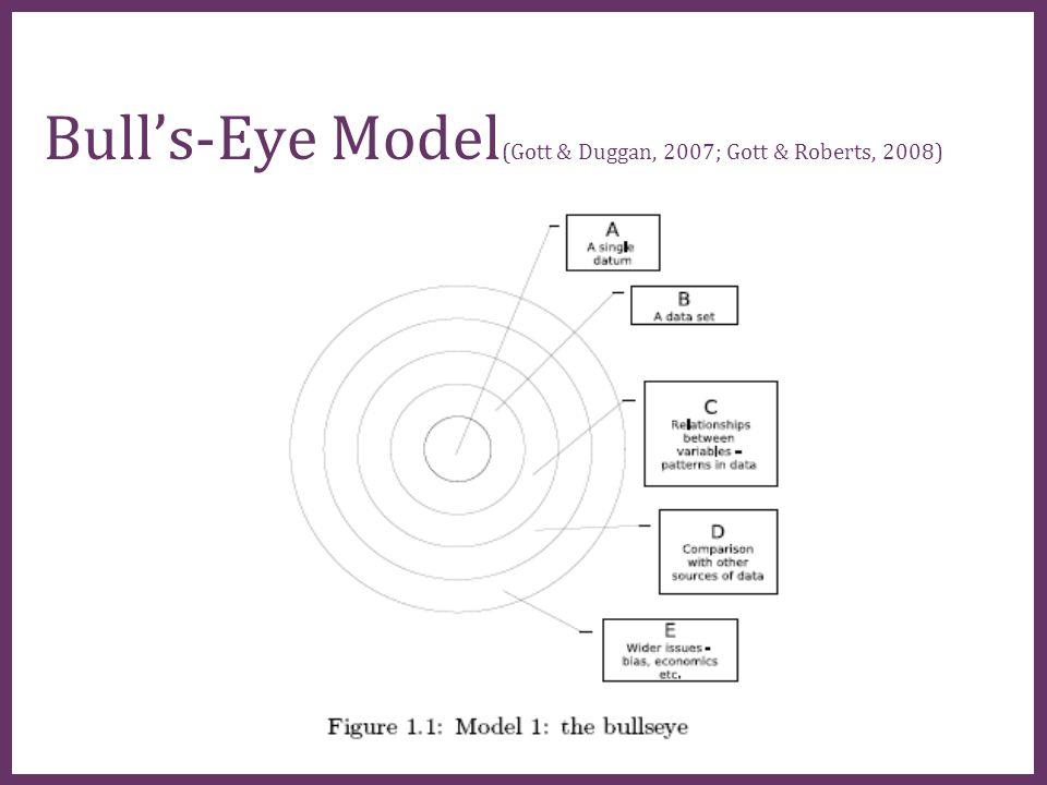 ∂ Bull's-Eye Model (Gott & Duggan, 2007; Gott & Roberts, 2008)