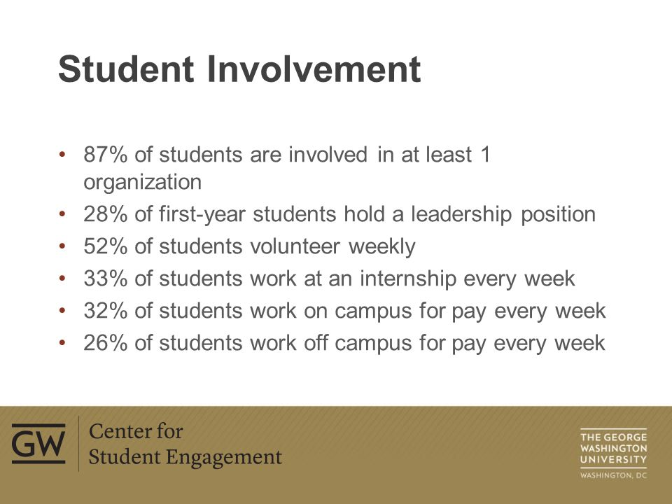 87% of students are involved in at least 1 organization 28% of first-year students hold a leadership position 52% of students volunteer weekly 33% of students work at an internship every week 32% of students work on campus for pay every week 26% of students work off campus for pay every week Student Involvement