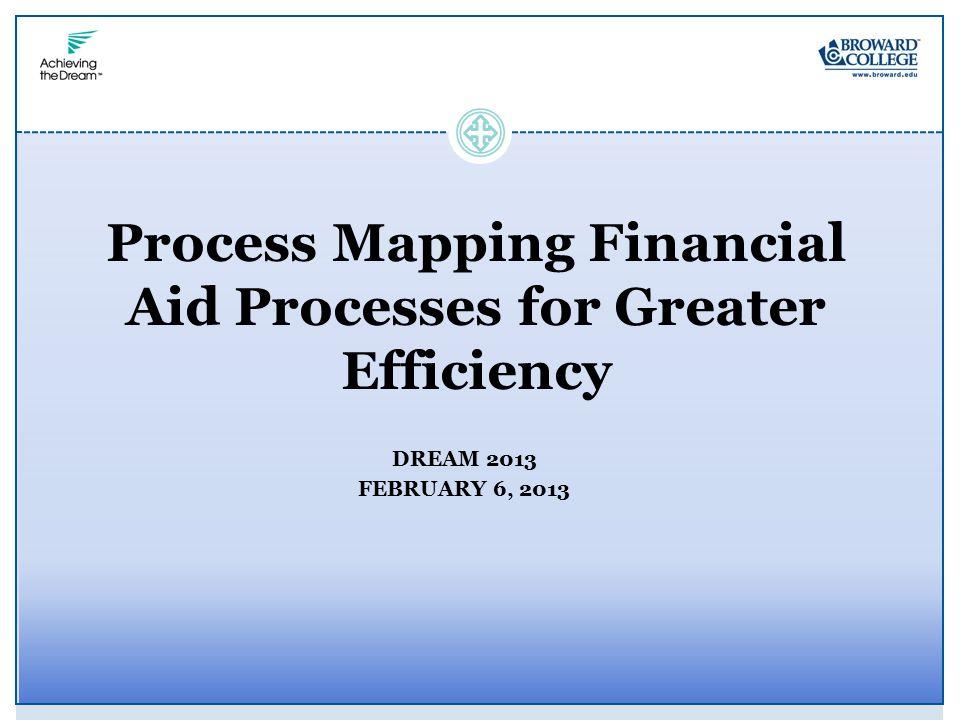 Remap Priorities Application process SAP R2T4 Loan Process Work-study Hiring