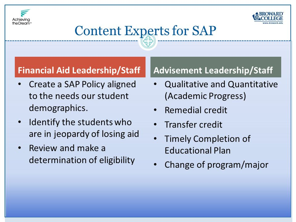 Financial Aid Leadership/Staff Create a SAP Policy aligned to the needs our student demographics.