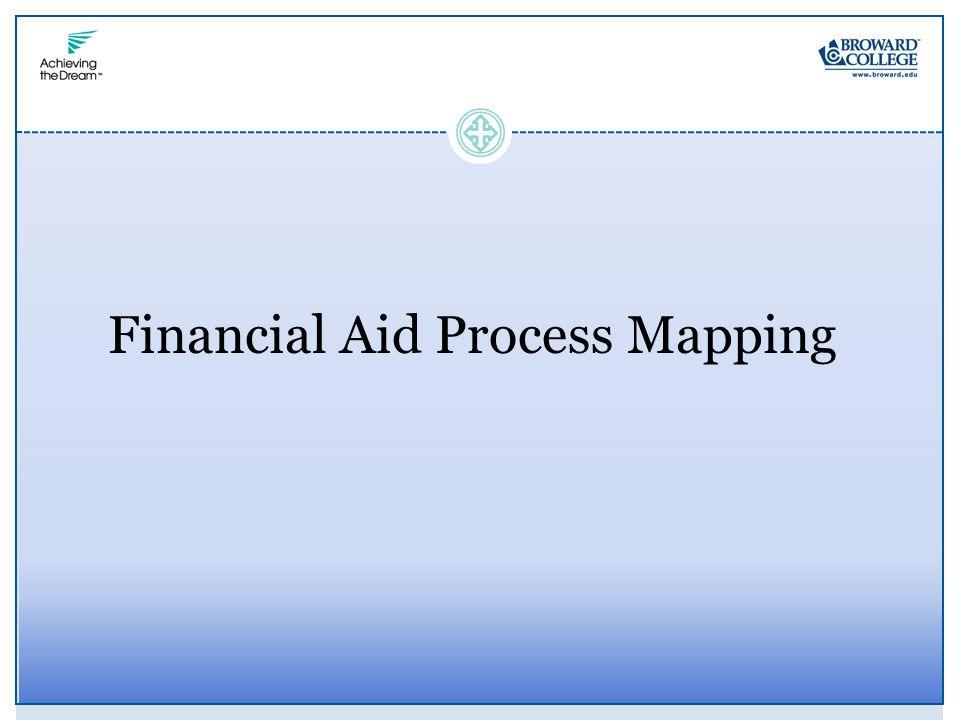 Financial Aid Volume