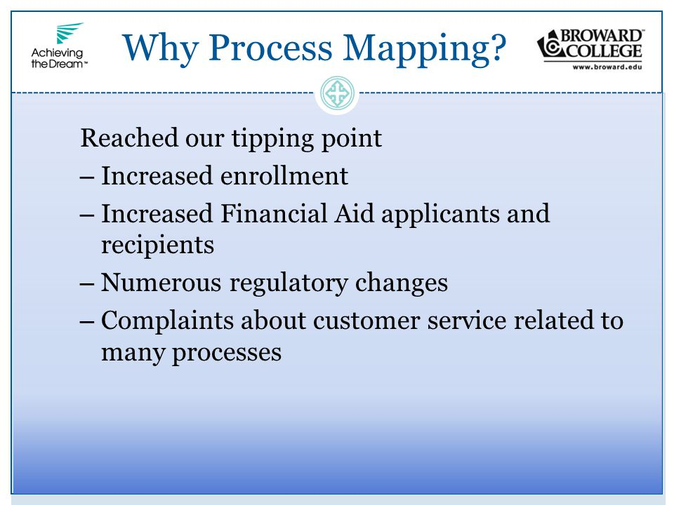 Why Process Mapping.