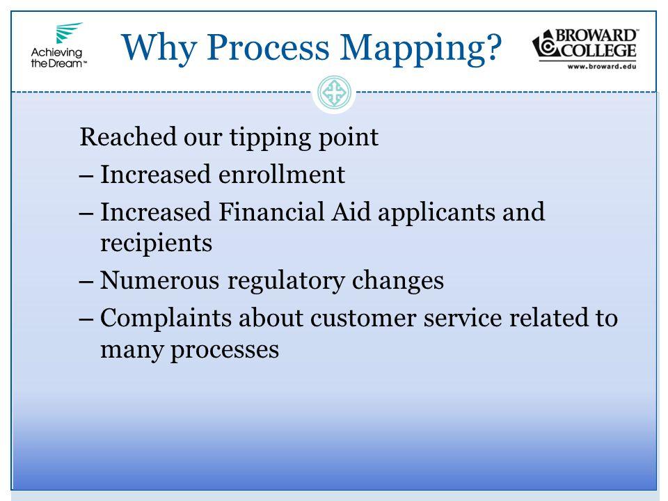 Reconciliation Awarding Process Eligibility Determination Application process R2T4 Loan Process Scholarships Work Study Hiring Disbursement SAP Process Mapped G O A L