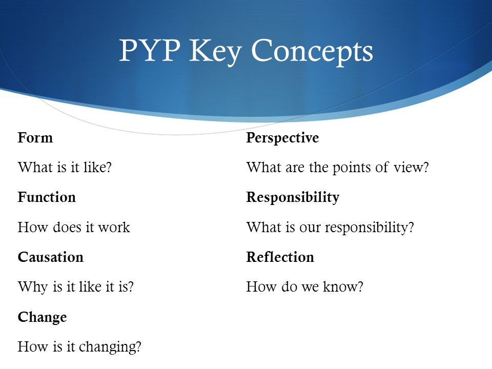 PYP Key Concepts Form What is it like? Function How does it work Causation Why is it like it is? Change How is it changing? Connection How is it conne