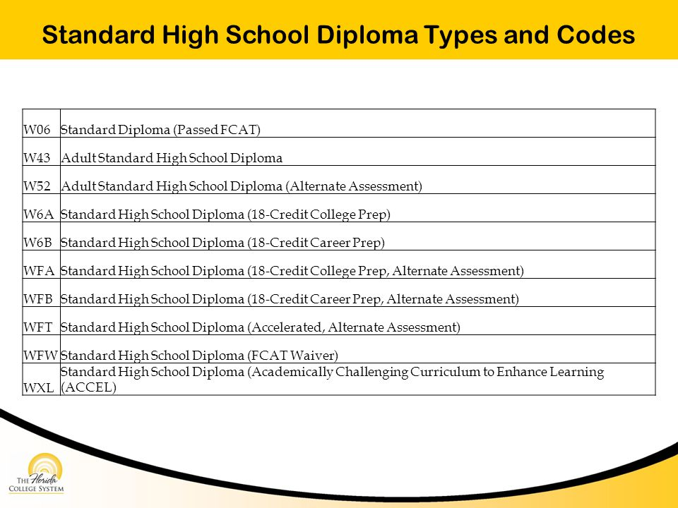 Standard High School Diploma Types and Codes W06Standard Diploma (Passed FCAT) W43Adult Standard High School Diploma W52Adult Standard High School Dip