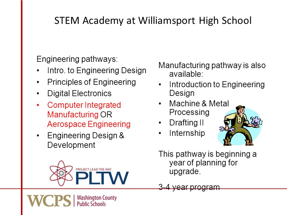 STEM Academy at Williamsport High School Engineering pathways: Intro.