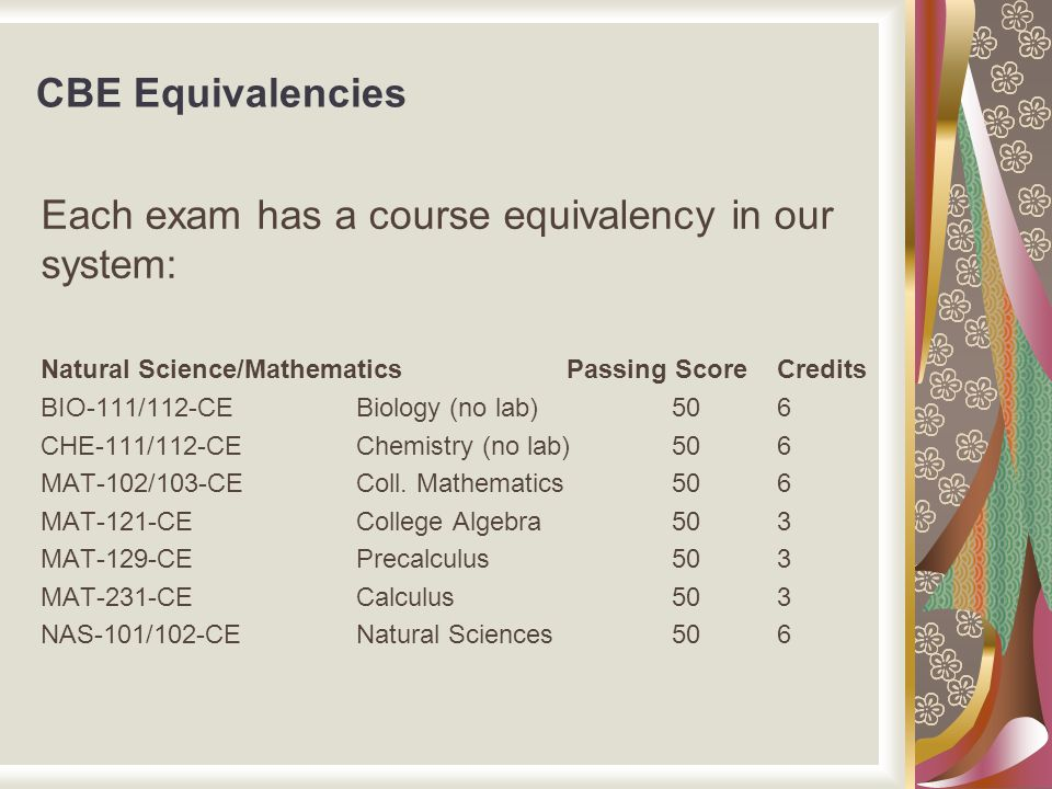 CBE Equivalencies Each exam has a course equivalency in our system: Natural Science/MathematicsPassing ScoreCredits BIO-111/112-CEBiology (no lab)506