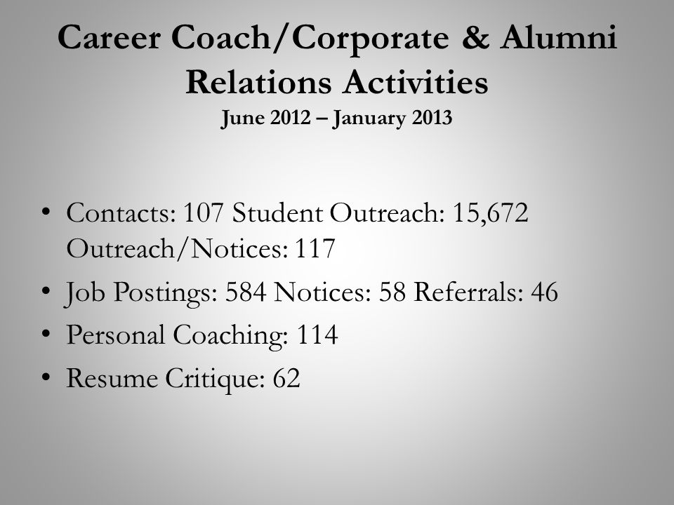 Career Coach/Corporate & Alumni Relations Activities June 2012 – January 2013 Contacts: 107 Student Outreach: 15,672 Outreach/Notices: 117 Job Posting