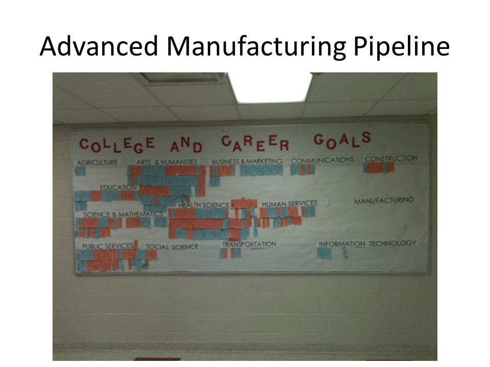 Advanced Manufacturing Pipeline