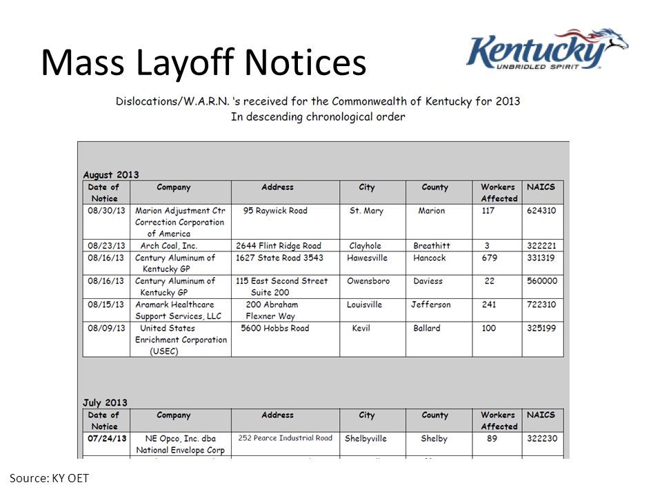 Mass Layoff Notices Source: KY OET