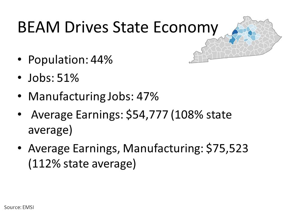 Manufacturing Drives BEAM Growing Occupations: – Team Assemblers – Material Movers Growing Industries: – Truck and Utility Vehicle Manufacturing Top Regional Businesses: – UPS – Toyota Source: EMSI