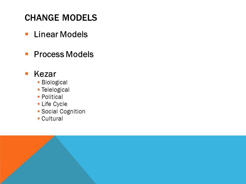 CHANGE MODELS  Linear Models  Process Models  Kezar  Biological  Telelogical  Political  Life Cycle  Social Cognition  Cultural