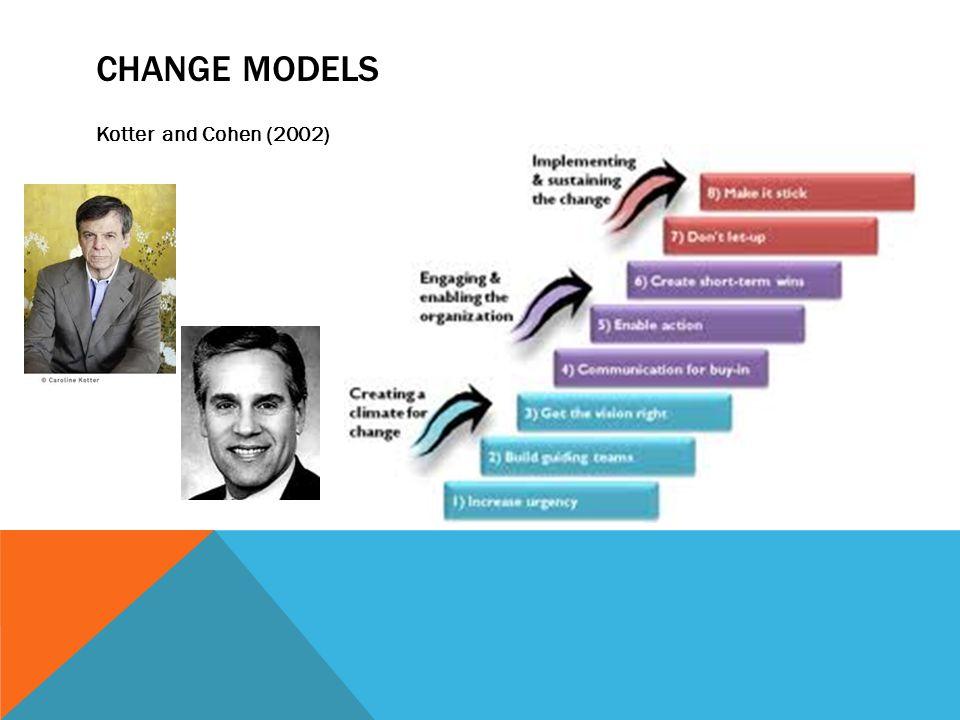 CHANGE MODELS Kotter and Cohen (2002)