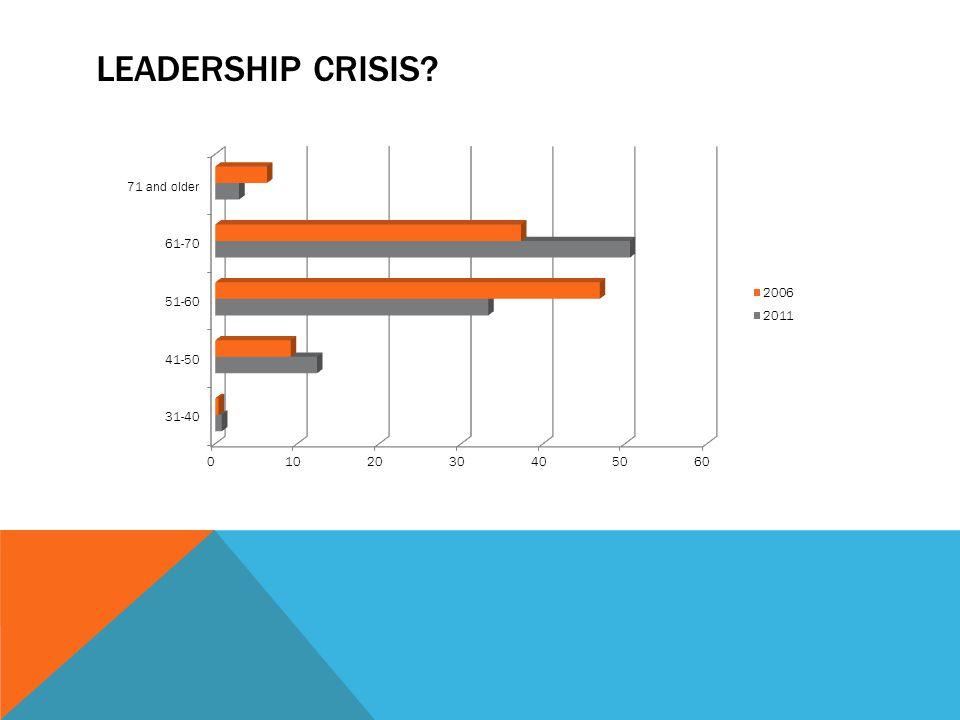 LEADERSHIP CRISIS?