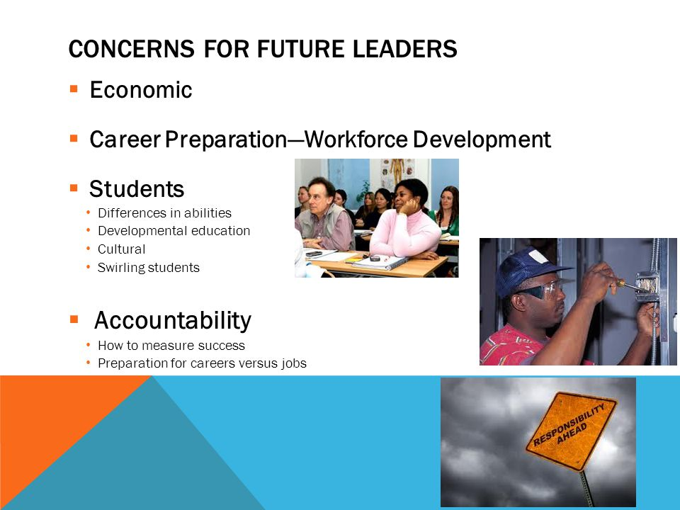 CONCERNS FOR FUTURE LEADERS  Economic  Career Preparation—Workforce Development  Students Differences in abilities Developmental education Cultural