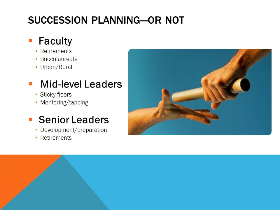 SUCCESSION PLANNING—OR NOT  Faculty Retirements Baccalaureate Urban/Rural  Mid-level Leaders Sticky floors Mentoring/tapping  Senior Leaders Develo