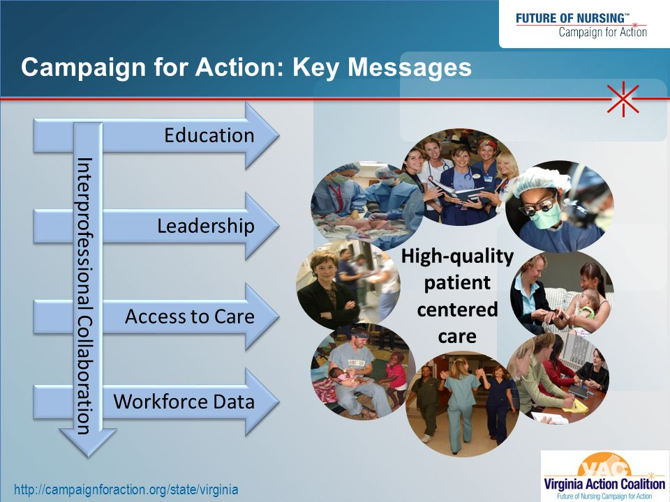 http://campaignforaction.org/state/virginia High-quality patient centered care Leadership Access to Care Workforce Data Education Interprofessional Collaboration Campaign for Action: Key Messages