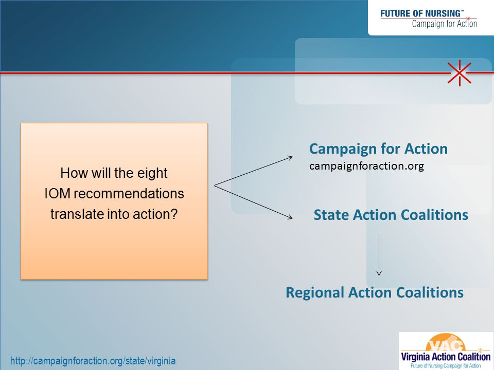 http://campaignforaction.org/state/virginia How will the eight IOM recommendations translate into action.