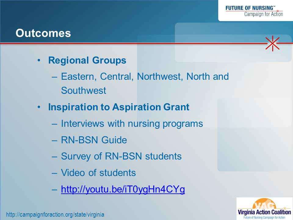 http://campaignforaction.org/state/virginia Regional Groups –Eastern, Central, Northwest, North and Southwest Inspiration to Aspiration Grant –Interviews with nursing programs –RN-BSN Guide –Survey of RN-BSN students –Video of students –http://youtu.be/iT0ygHn4CYghttp://youtu.be/iT0ygHn4CYg Outcomes