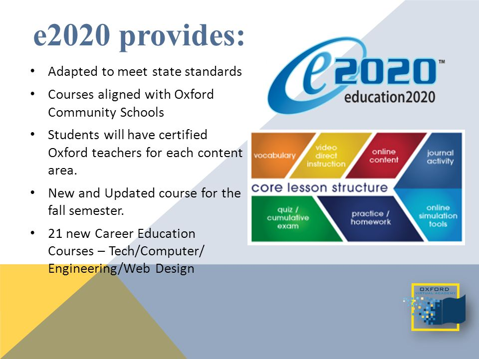 e2020 provides: Adapted to meet state standards Courses aligned with Oxford Community Schools Students will have certified Oxford teachers for each content area.